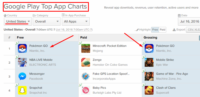 Google PlayTop App Charts US